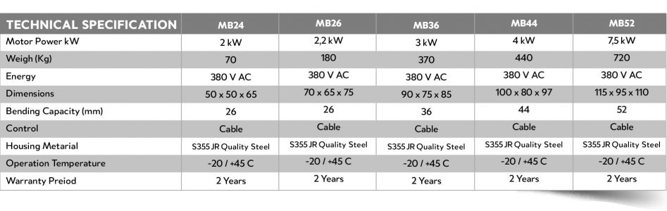 technical specification mbd36